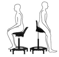 Sit-stand leaning and perch stools are NOT chairs. These stools support healthy spinal alignment only when used in an open hip posture (e.g. u003e 130-degree ...  sc 1 st  Online Shop - Health By Design & Perch and Sit-Stand